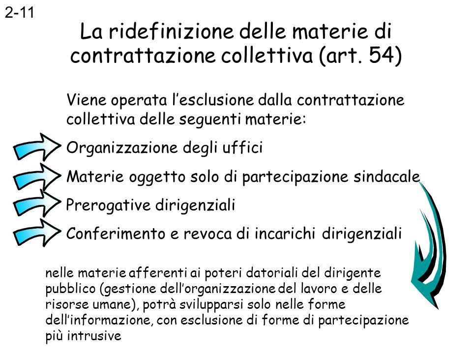 La ridefinizione delle materie di contrattazione collettiva (art. 54) Viene operata lesclusione dalla contrattazione collettiva delle seguenti materie