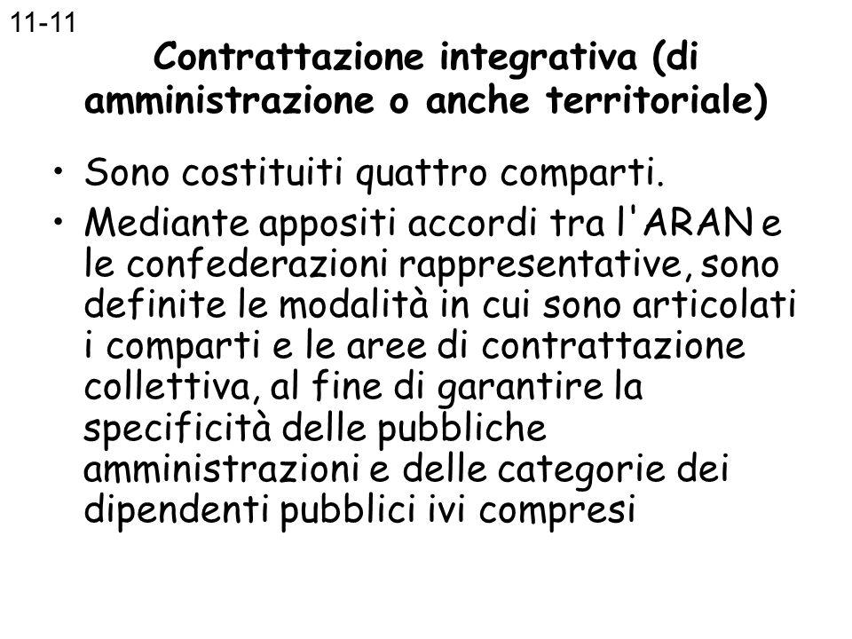 Contrattazione integrativa (di amministrazione o anche territoriale) Sono costituiti quattro comparti. Mediante appositi accordi tra l'ARAN e le confe