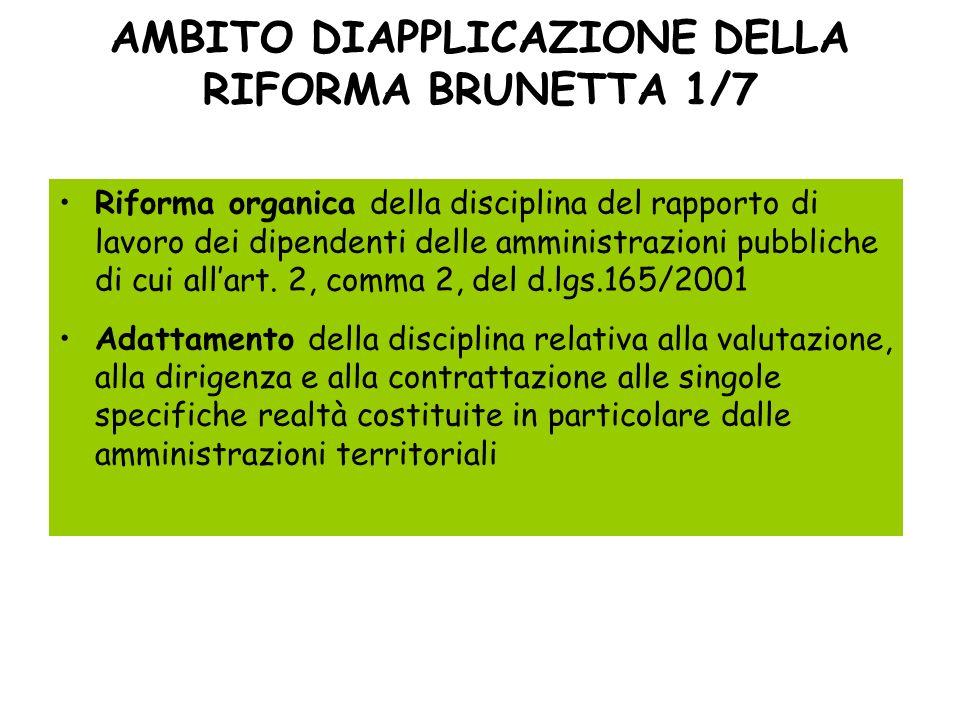 AMBITO DIAPPLICAZIONE DELLA RIFORMA BRUNETTA 1/7 Riforma organica della disciplina del rapporto di lavoro dei dipendenti delle amministrazioni pubblic
