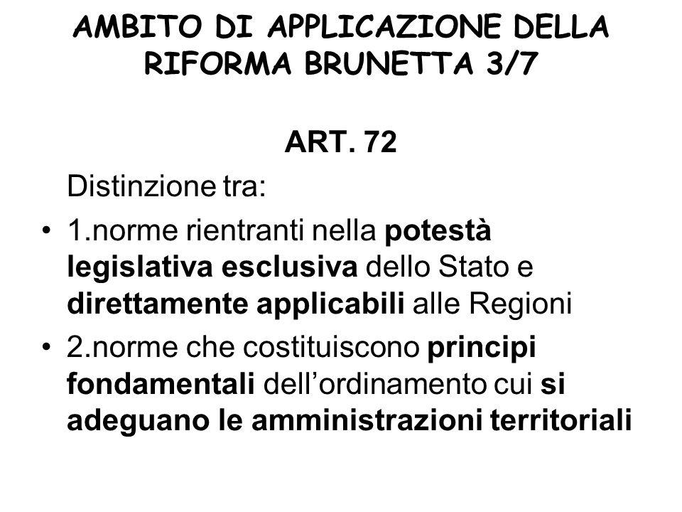AMBITO DI APPLICAZIONE DELLA RIFORMA BRUNETTA 3/7 ART. 72 Distinzione tra: 1.norme rientranti nella potestà legislativa esclusiva dello Stato e dirett