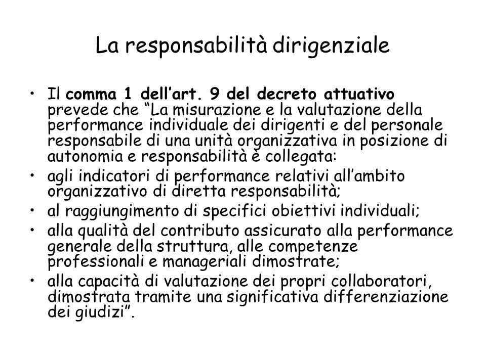 La responsabilità dirigenziale Il comma 1 dellart. 9 del decreto attuativo prevede che La misurazione e la valutazione della performance individuale d