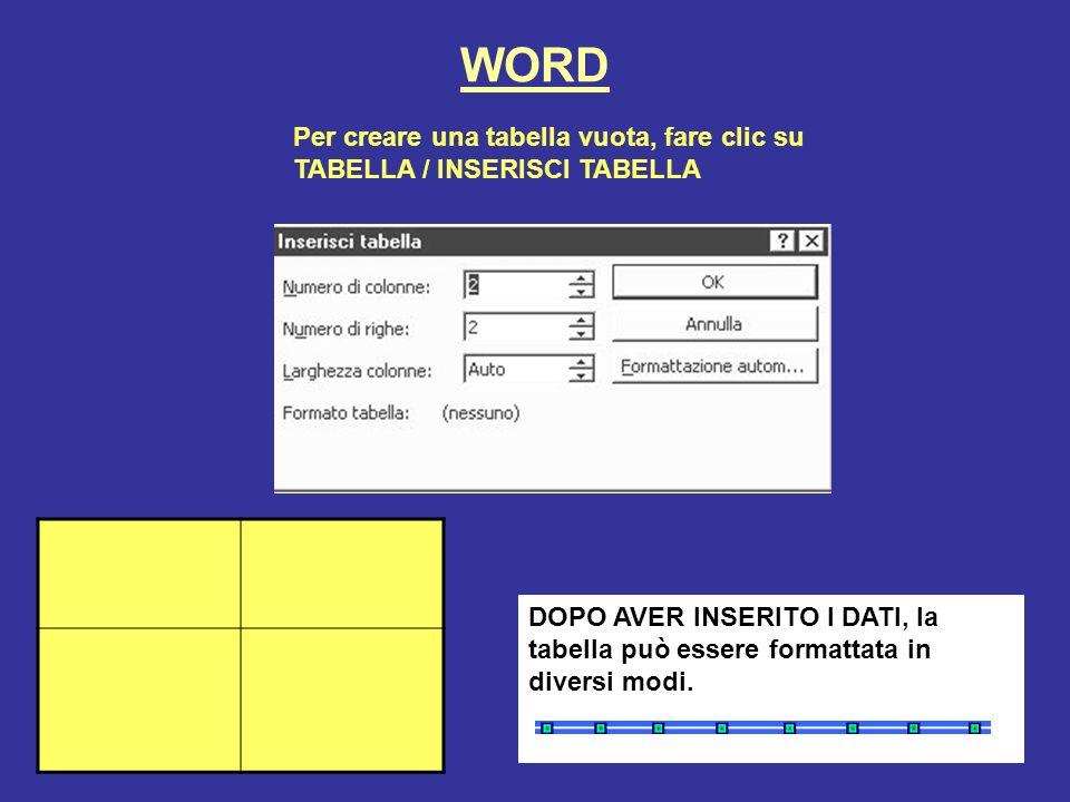 WORD Per creare una tabella vuota, fare clic su TABELLA / INSERISCI TABELLA DOPO AVER INSERITO I DATI, la tabella può essere formattata in diversi modi.