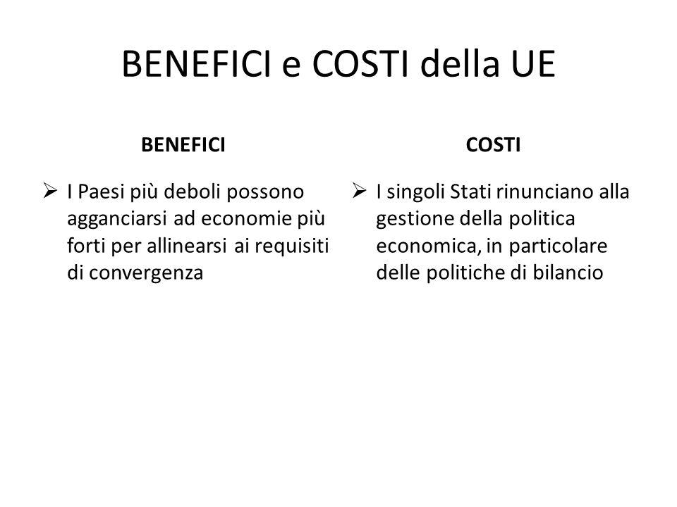 BENEFICI e COSTI della UE BENEFICI I Paesi più deboli possono agganciarsi ad economie più forti per allinearsi ai requisiti di convergenza COSTI I sin