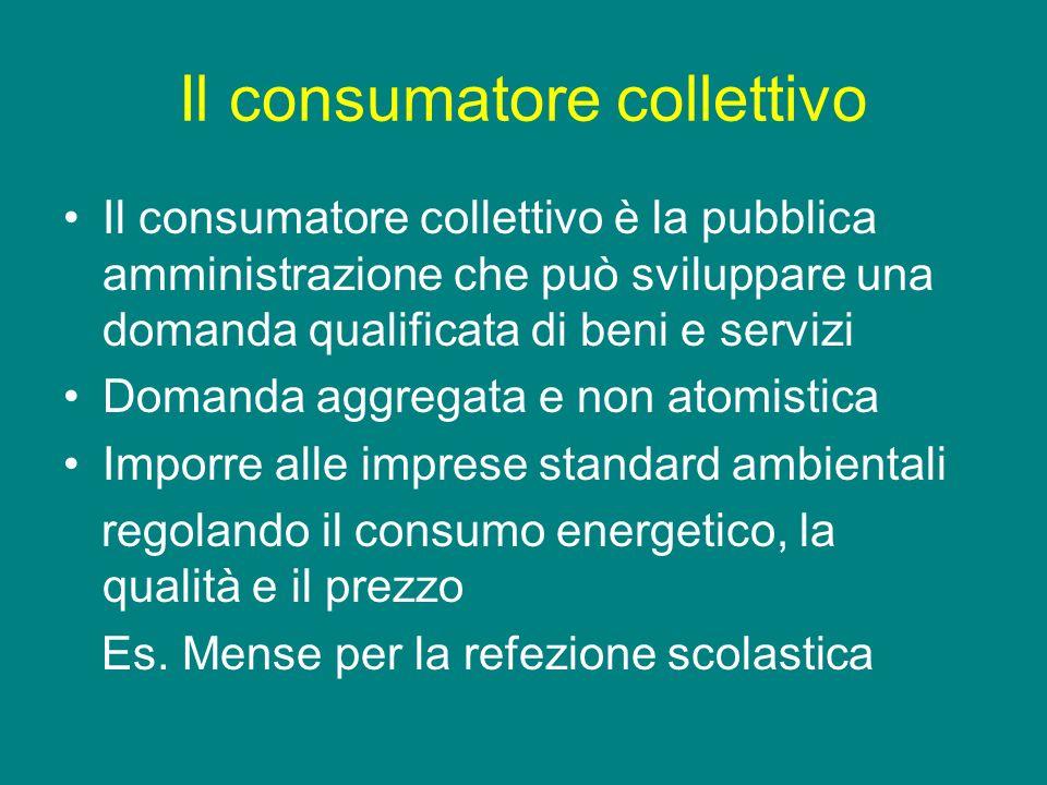Il consumatore collettivo Il consumatore collettivo è la pubblica amministrazione che può sviluppare una domanda qualificata di beni e servizi Domanda