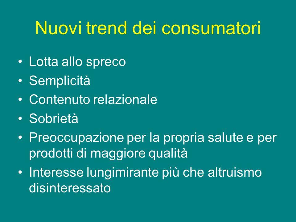 Nuovi trend dei consumatori Lotta allo spreco Semplicità Contenuto relazionale Sobrietà Preoccupazione per la propria salute e per prodotti di maggior