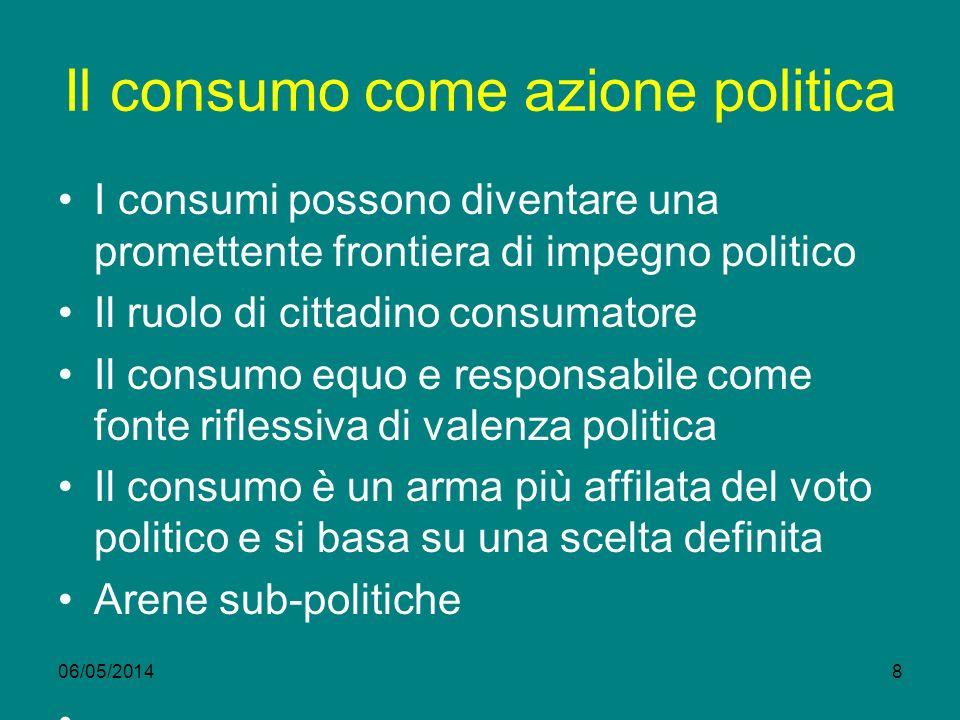 Il consumo come azione politica I consumi possono diventare una promettente frontiera di impegno politico Il ruolo di cittadino consumatore Il consumo
