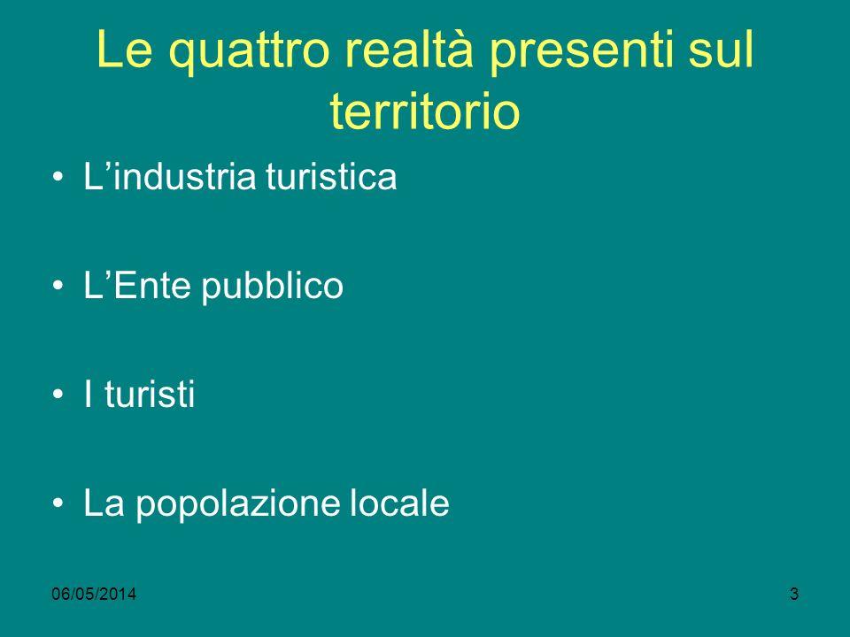 06/05/20143 Le quattro realtà presenti sul territorio Lindustria turistica LEnte pubblico I turisti La popolazione locale