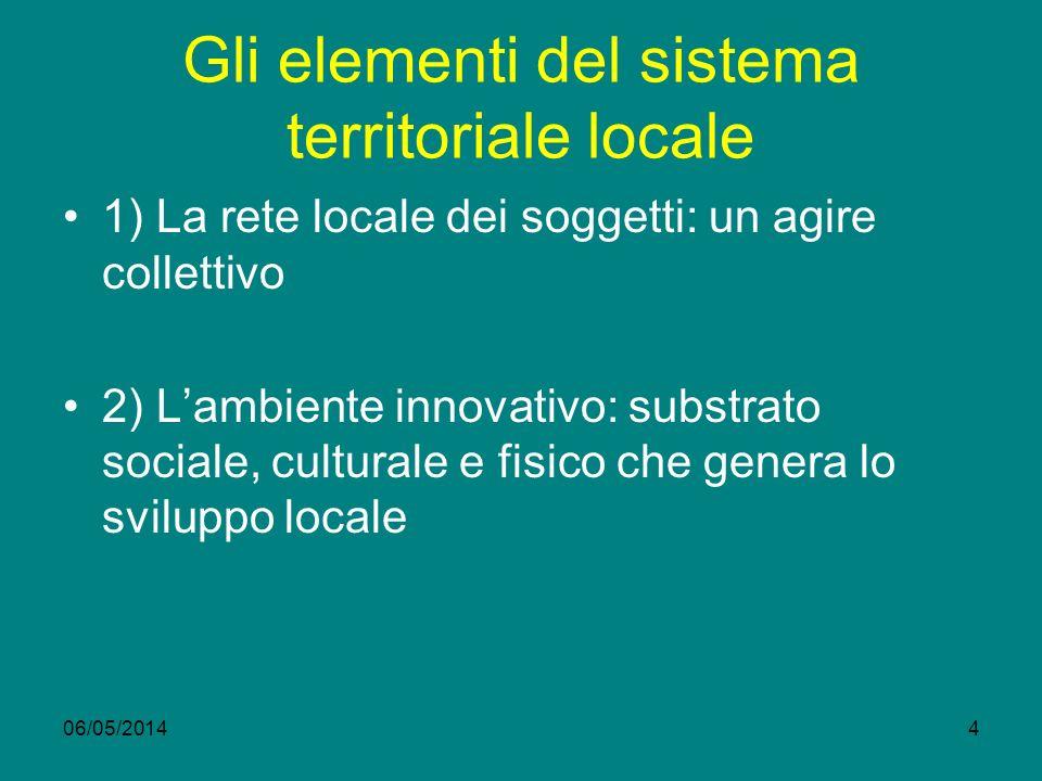 06/05/20144 Gli elementi del sistema territoriale locale 1) La rete locale dei soggetti: un agire collettivo 2) Lambiente innovativo: substrato sociale, culturale e fisico che genera lo sviluppo locale