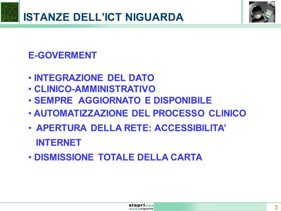 3 ISTANZE DELLICT NIGUARDA E-GOVERMENT INTEGRAZIONE DEL DATO CLINICO-AMMINISTRATIVO SEMPRE AGGIORNATO E DISPONIBILE AUTOMATIZZAZIONE DEL PROCESSO CLINICO APERTURA DELLA RETE: ACCESSIBILITA INTERNET DISMISSIONE TOTALE DELLA CARTA