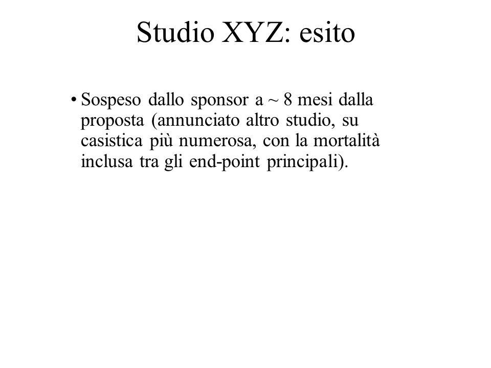 Studio XYZ: esito Sospeso dallo sponsor a ~ 8 mesi dalla proposta (annunciato altro studio, su casistica più numerosa, con la mortalità inclusa tra gl