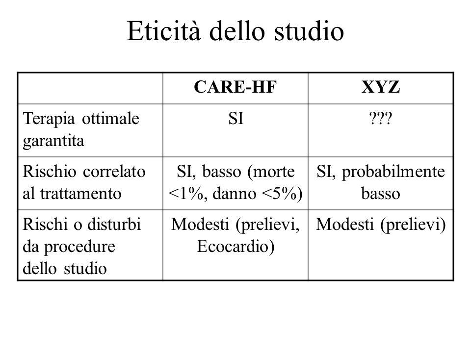 Eticità dello studio CARE-HFXYZ Terapia ottimale garantita SI .