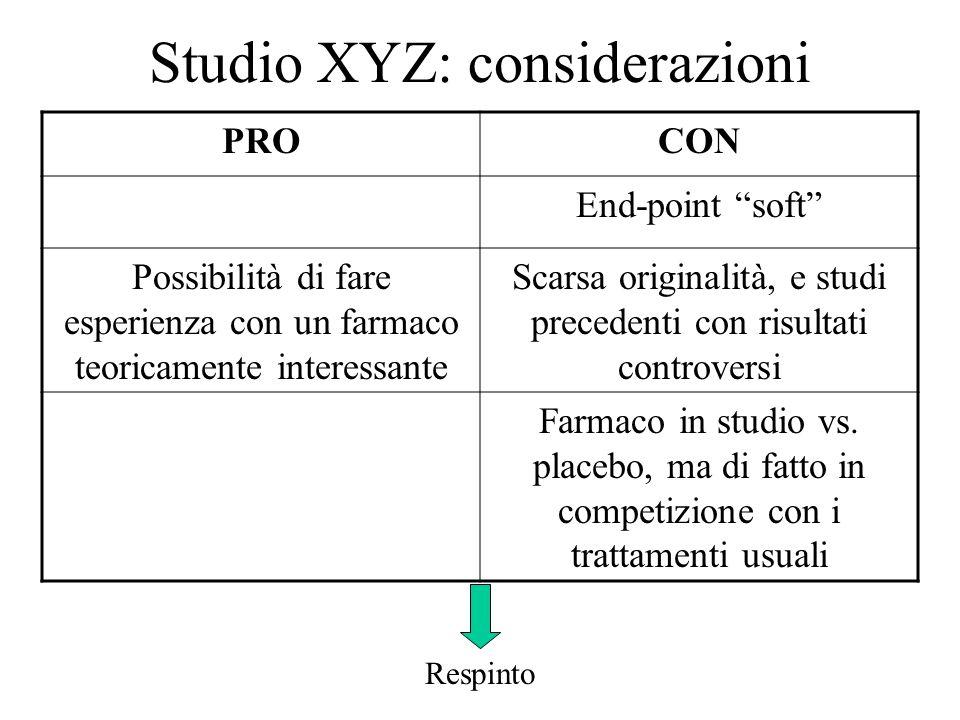 Studio XYZ: considerazioni PROCON End-point soft Possibilità di fare esperienza con un farmaco teoricamente interessante Scarsa originalità, e studi precedenti con risultati controversi Farmaco in studio vs.