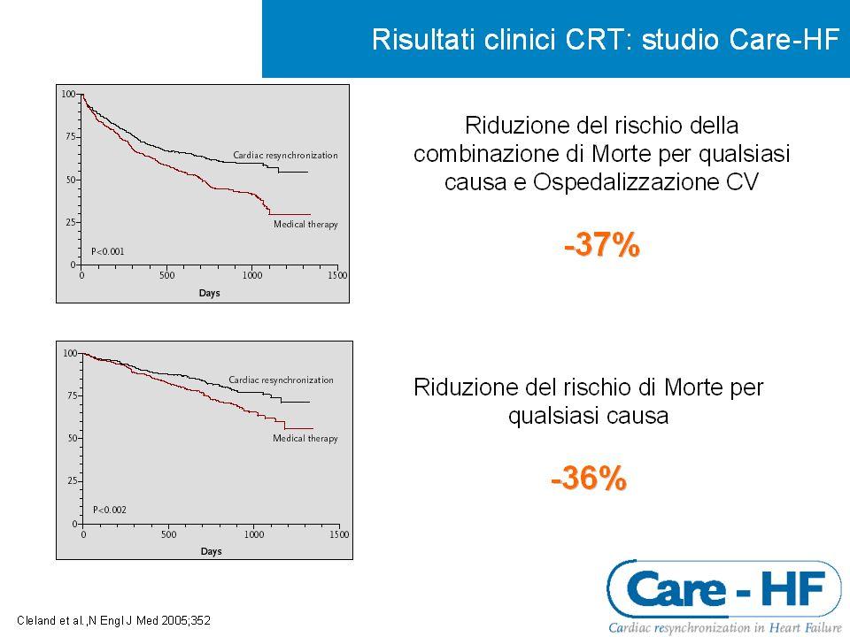 Studio XYZ: esito Sospeso dallo sponsor a ~ 8 mesi dalla proposta (annunciato altro studio, su casistica più numerosa, con la mortalità inclusa tra gli end-point principali).