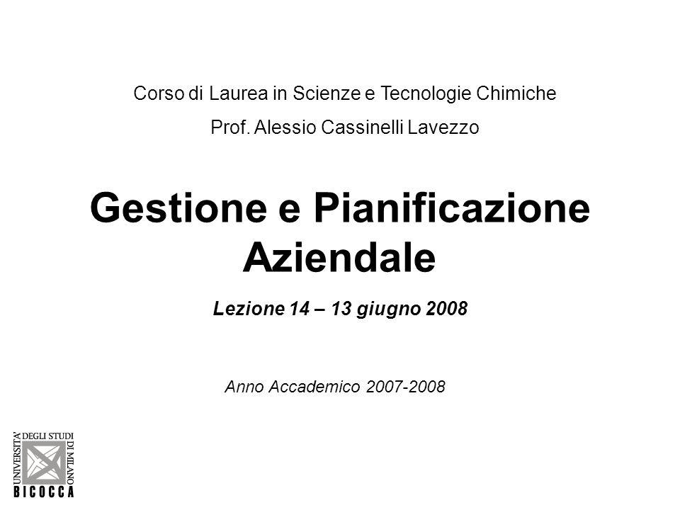 Gestione e Pianificazione Aziendale Lezione 14 – 13 giugno 2008 Corso di Laurea in Scienze e Tecnologie Chimiche Prof. Alessio Cassinelli Lavezzo Anno