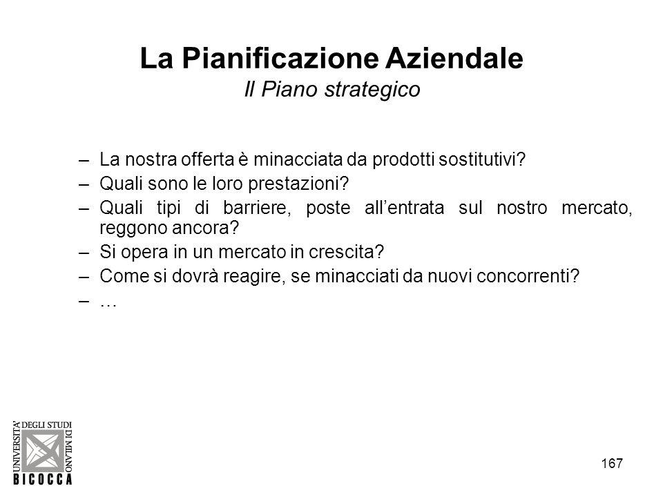 167 La Pianificazione Aziendale Il Piano strategico –La nostra offerta è minacciata da prodotti sostitutivi? –Quali sono le loro prestazioni? –Quali t