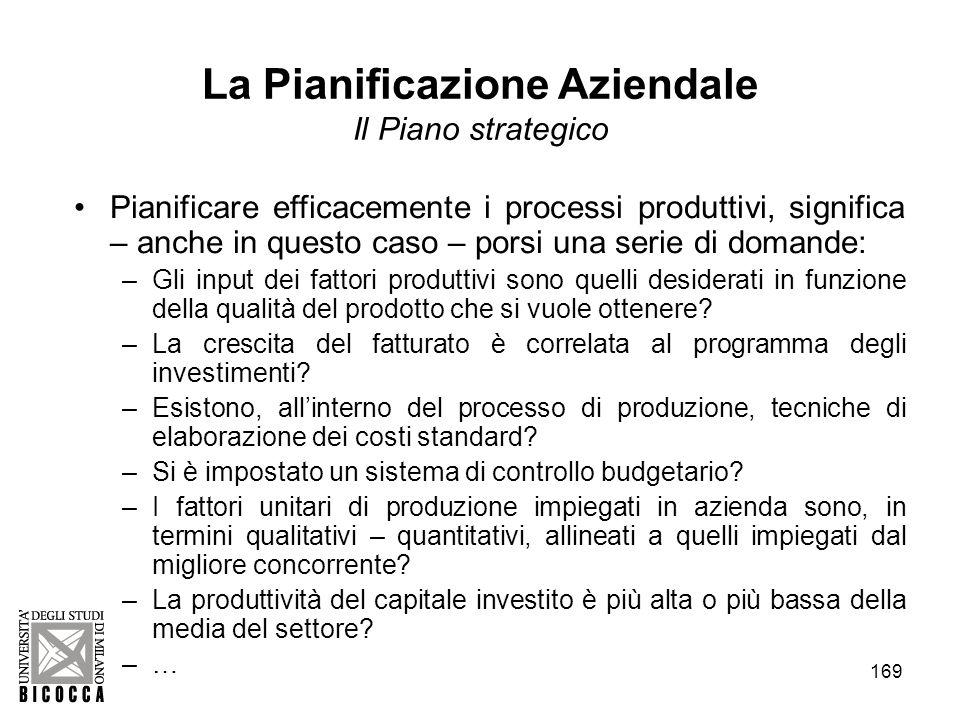 169 La Pianificazione Aziendale Il Piano strategico Pianificare efficacemente i processi produttivi, significa – anche in questo caso – porsi una seri