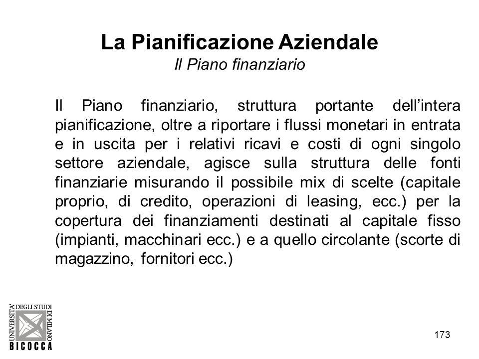 173 La Pianificazione Aziendale Il Piano finanziario Il Piano finanziario, struttura portante dellintera pianificazione, oltre a riportare i flussi mo