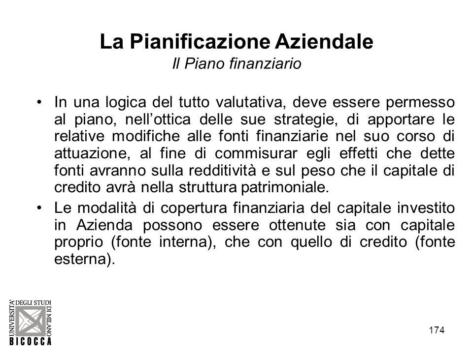 174 La Pianificazione Aziendale Il Piano finanziario In una logica del tutto valutativa, deve essere permesso al piano, nellottica delle sue strategie