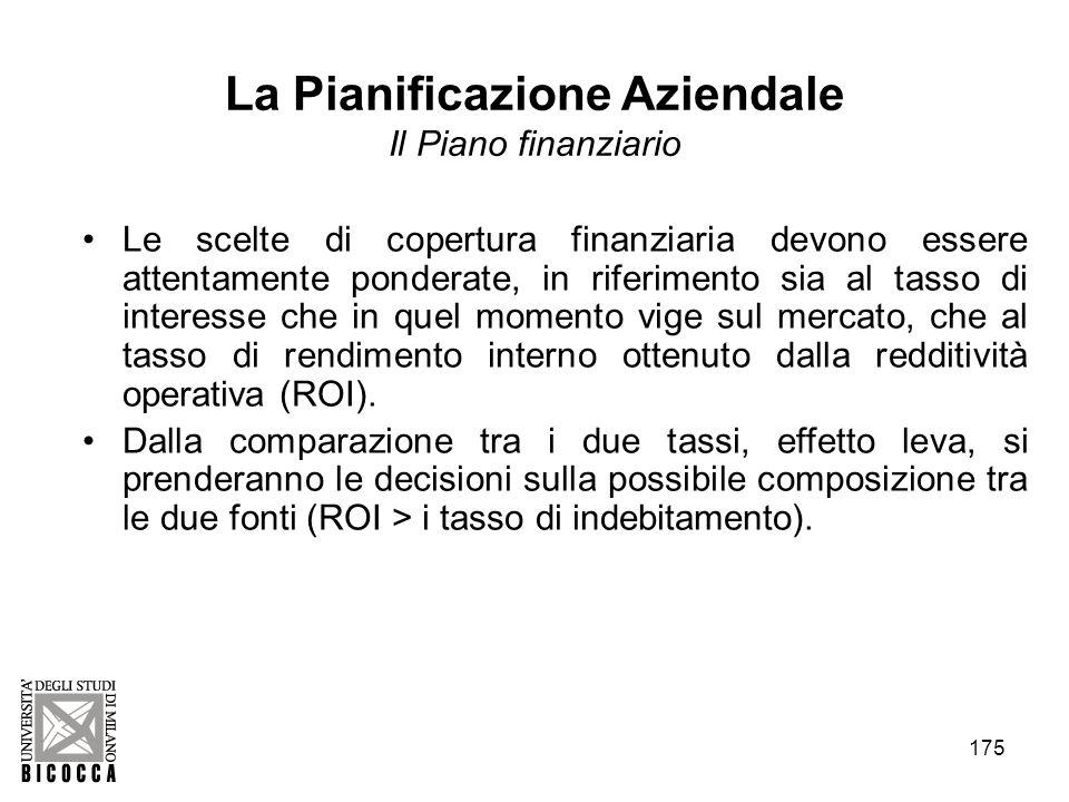 175 La Pianificazione Aziendale Il Piano finanziario Le scelte di copertura finanziaria devono essere attentamente ponderate, in riferimento sia al ta