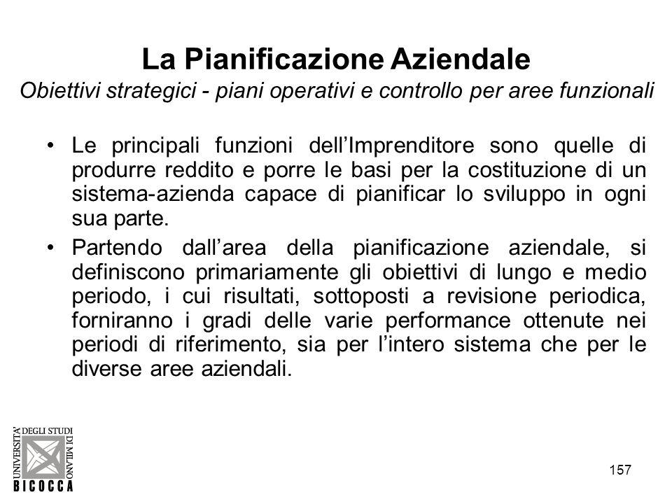 157 La Pianificazione Aziendale Obiettivi strategici - piani operativi e controllo per aree funzionali Le principali funzioni dellImprenditore sono qu