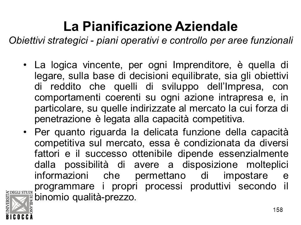 158 La Pianificazione Aziendale Obiettivi strategici - piani operativi e controllo per aree funzionali La logica vincente, per ogni Imprenditore, è qu