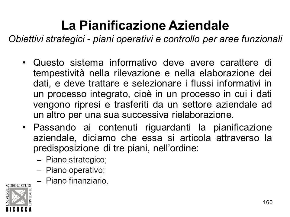 160 La Pianificazione Aziendale Obiettivi strategici - piani operativi e controllo per aree funzionali Questo sistema informativo deve avere carattere