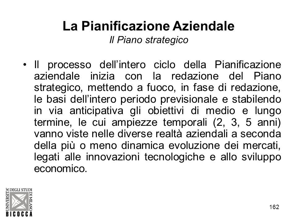 162 La Pianificazione Aziendale Il Piano strategico Il processo dellintero ciclo della Pianificazione aziendale inizia con la redazione del Piano stra