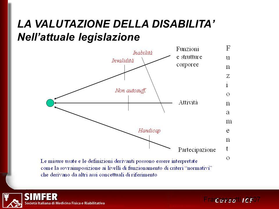 11 Corso ICF LA VALUTAZIONE DELLA DISABILITA Nellattuale legislazione Francescutti, 2007