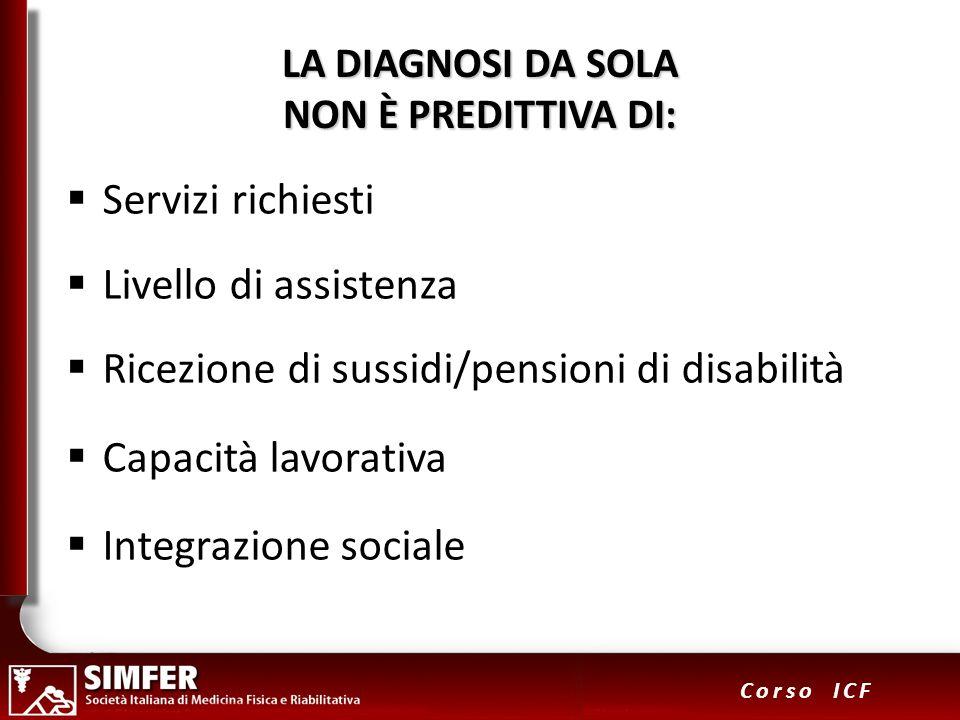 13 Corso ICF LA DIAGNOSI DA SOLA NON È PREDITTIVA DI: Servizi richiesti Livello di assistenza Ricezione di sussidi/pensioni di disabilità Capacità lav