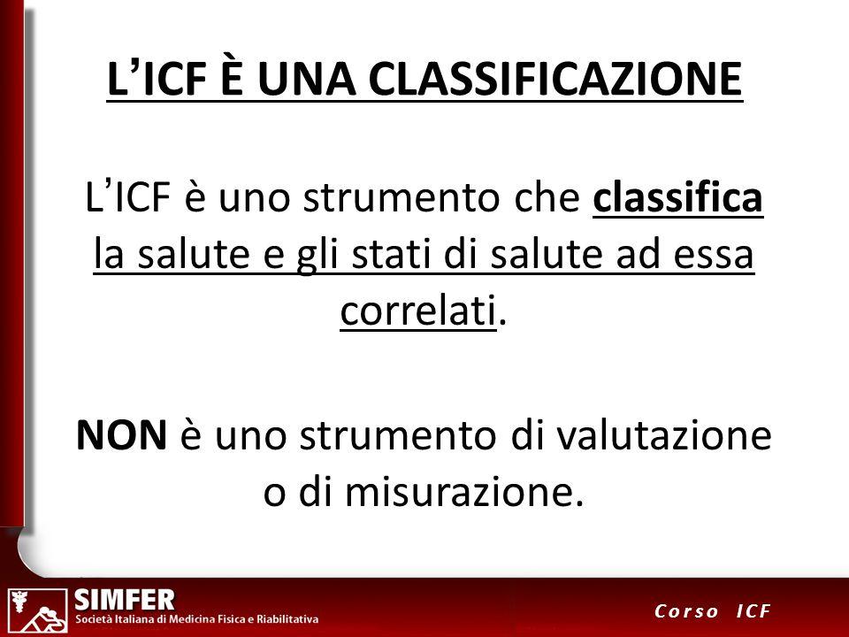 16 Corso ICF LICF È UNA CLASSIFICAZIONE LICF è uno strumento che classifica la salute e gli stati di salute ad essa correlati. NON è uno strumento di