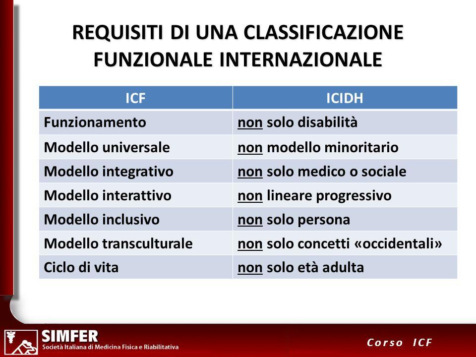 18 Corso ICF REQUISITI DI UNA CLASSIFICAZIONE FUNZIONALE INTERNAZIONALE ICFICIDH Funzionamentonon solo disabilità Modello universalenon modello minori
