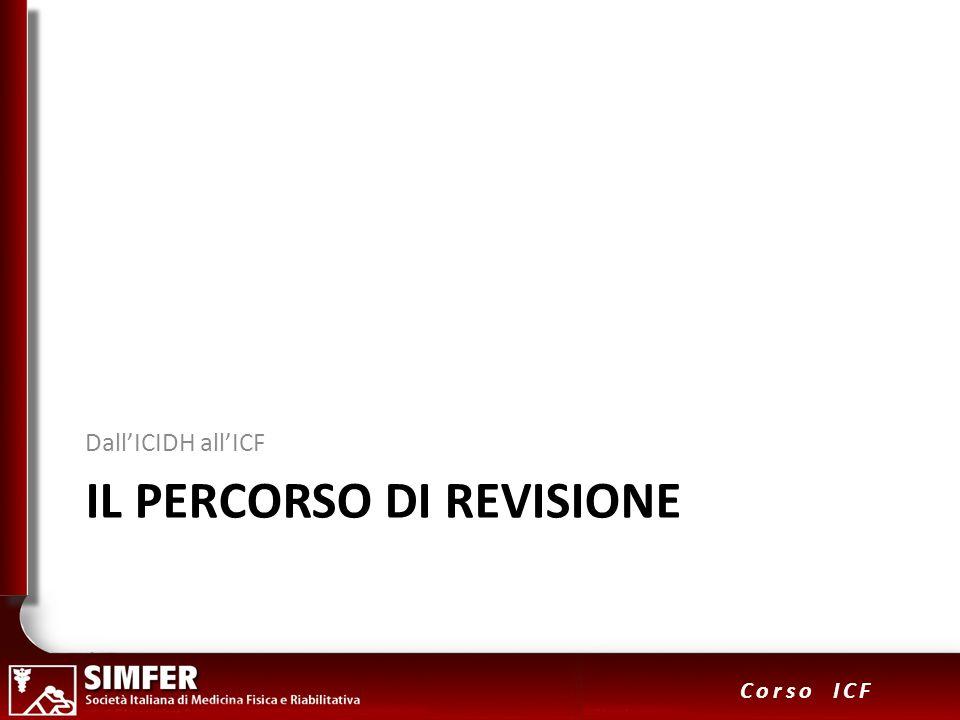 19 Corso ICF IL PERCORSO DI REVISIONE DallICIDH allICF