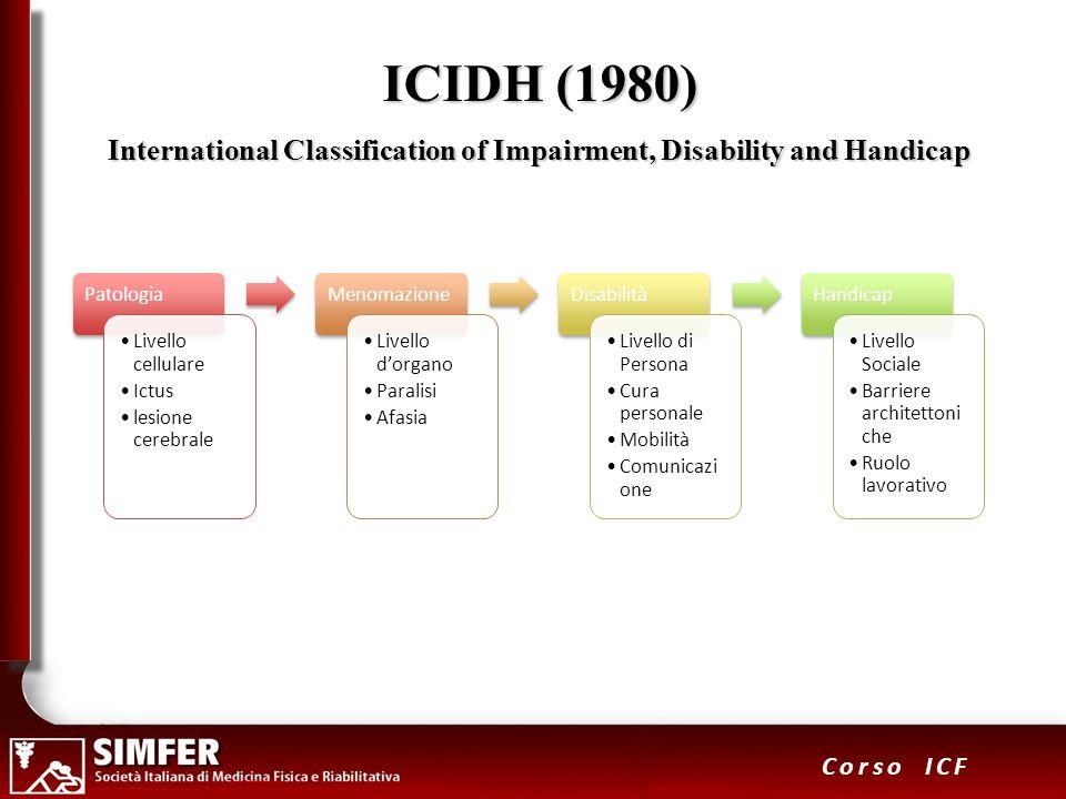 13 Corso ICF LA DIAGNOSI DA SOLA NON È PREDITTIVA DI: Servizi richiesti Livello di assistenza Ricezione di sussidi/pensioni di disabilità Capacità lavorativa Integrazione sociale
