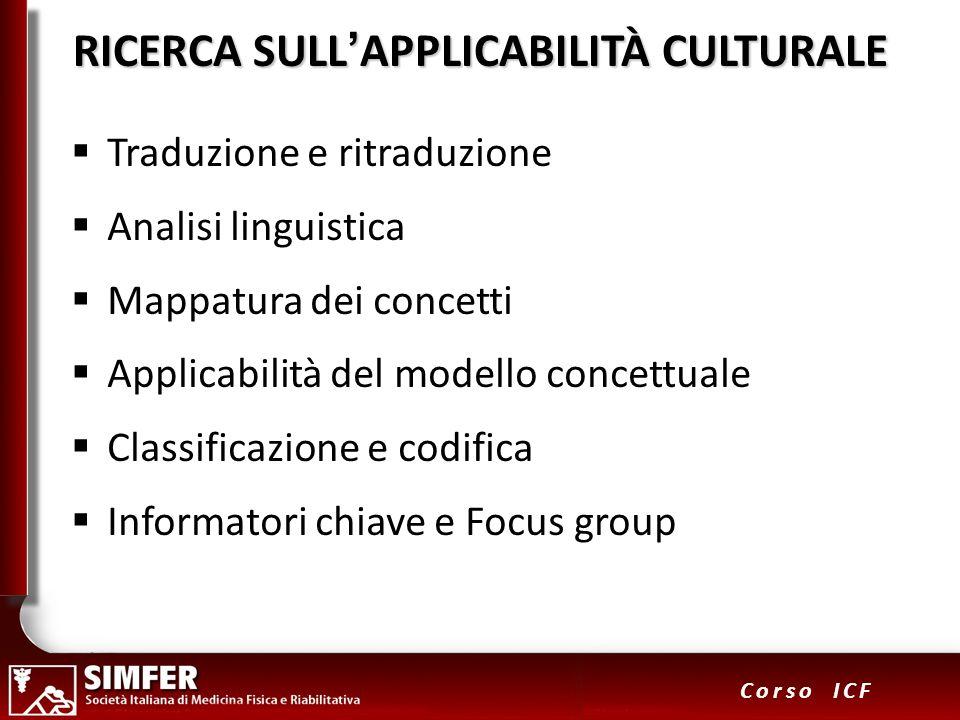 21 Corso ICF RICERCA SULLAPPLICABILITÀ CULTURALE Traduzione e ritraduzione Analisi linguistica Mappatura dei concetti Applicabilità del modello concet