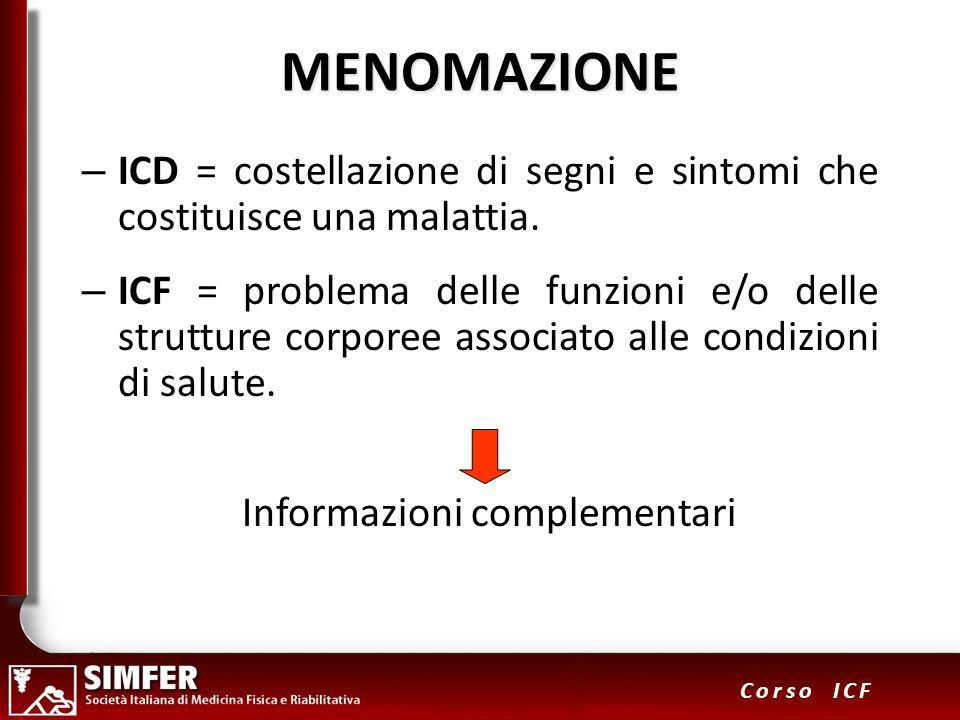 24 Corso ICF – ICD = costellazione di segni e sintomi che costituisce una malattia. – ICF = problema delle funzioni e/o delle strutture corporee assoc