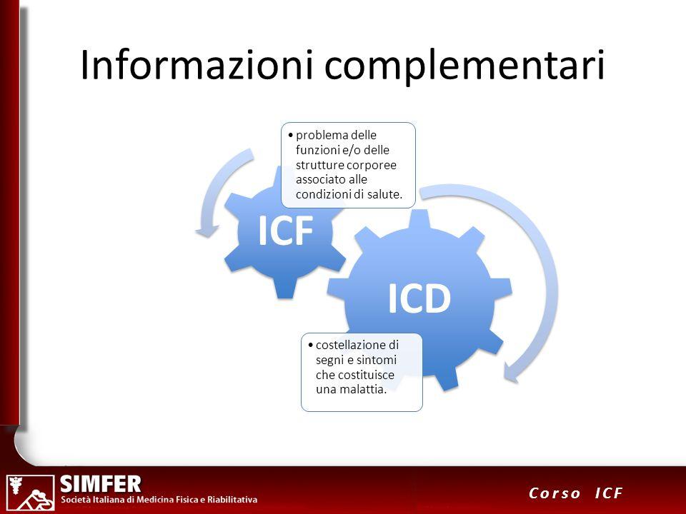 25 Corso ICF Informazioni complementari ICD costellazione di segni e sintomi che costituisce una malattia. ICF problema delle funzioni e/o delle strut