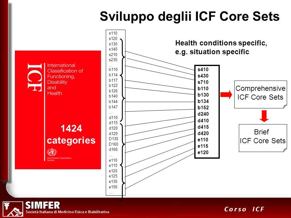 32 Corso ICF Sviluppo deglii ICF Core Sets s110 s120 s130 s140 s210 s230 … b110 b114 b117 b122 b126 b140 b144 b147... d110 d115 d120 d129 D130 D160 d1