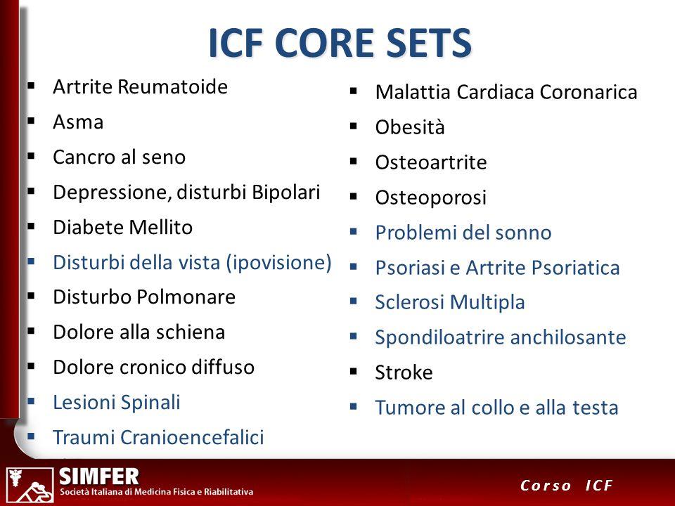 33 Corso ICF ICF CORE SETS ICF CORE SETS Artrite Reumatoide Asma Cancro al seno Depressione, disturbi Bipolari Diabete Mellito Disturbi della vista (i