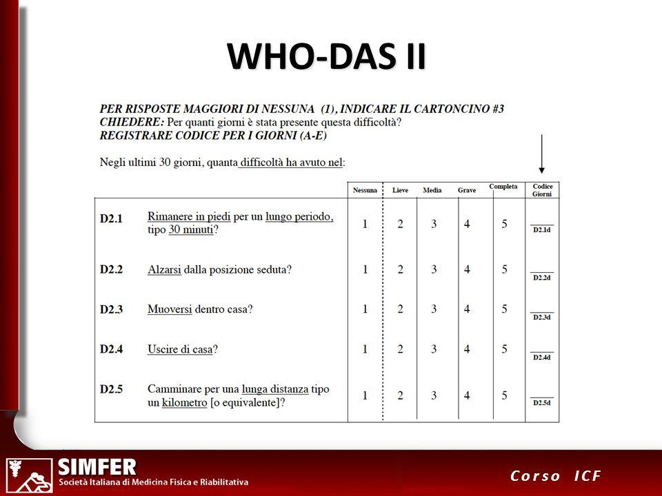 35 Corso ICF WHO-DAS II