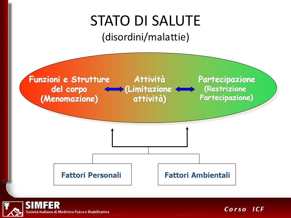 8 Corso ICF STATO DI SALUTE (disordini/malattie) Funzioni e Strutture del corpo (Menomazione) Funzioni e Strutture del corpo (Menomazione) Attività (L