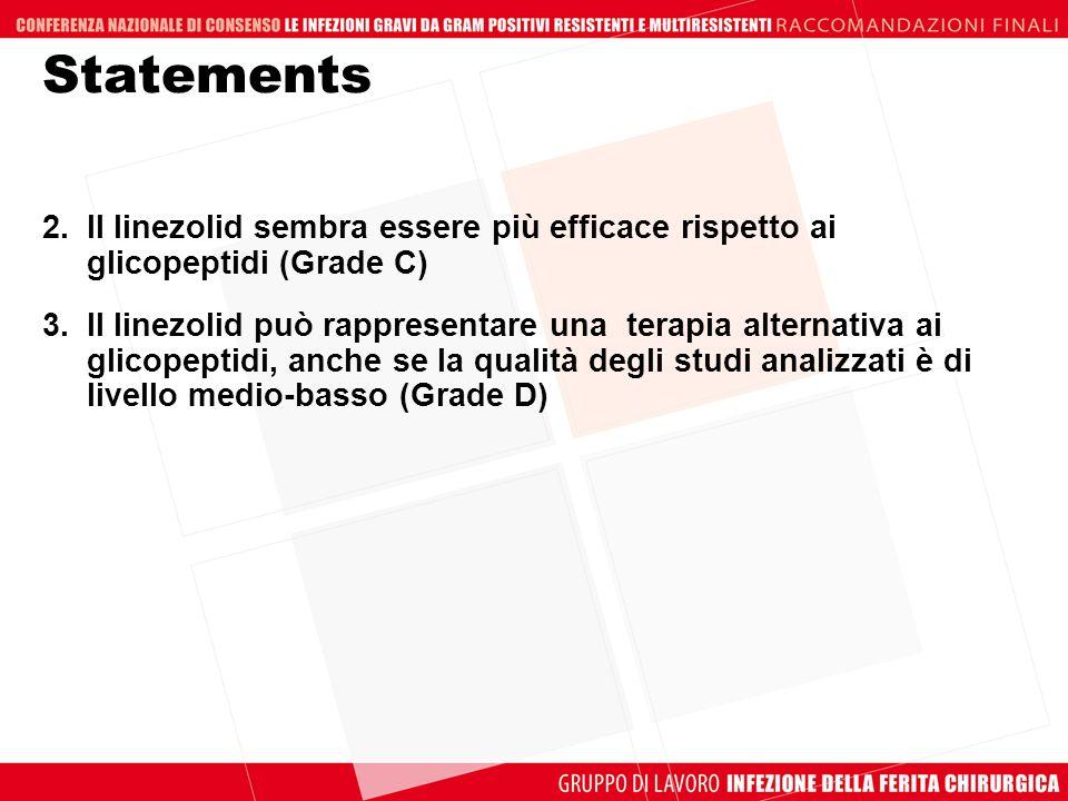 Statements 2.Il linezolid sembra essere più efficace rispetto ai glicopeptidi (Grade C) 3.Il linezolid può rappresentare una terapia alternativa ai gl