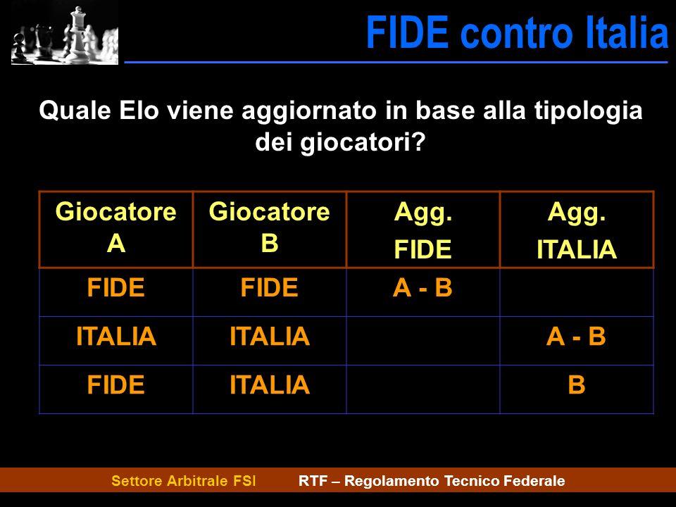 Settore Arbitrale FSI RTF – Regolamento Tecnico Federale FIDE contro Italia Fide contro Italia Quale Elo viene aggiornato in base alla tipologia dei g