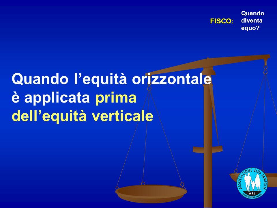 Quando lequità orizzontale è applicata prima dellequità verticale FISCO: Quando diventa equo?
