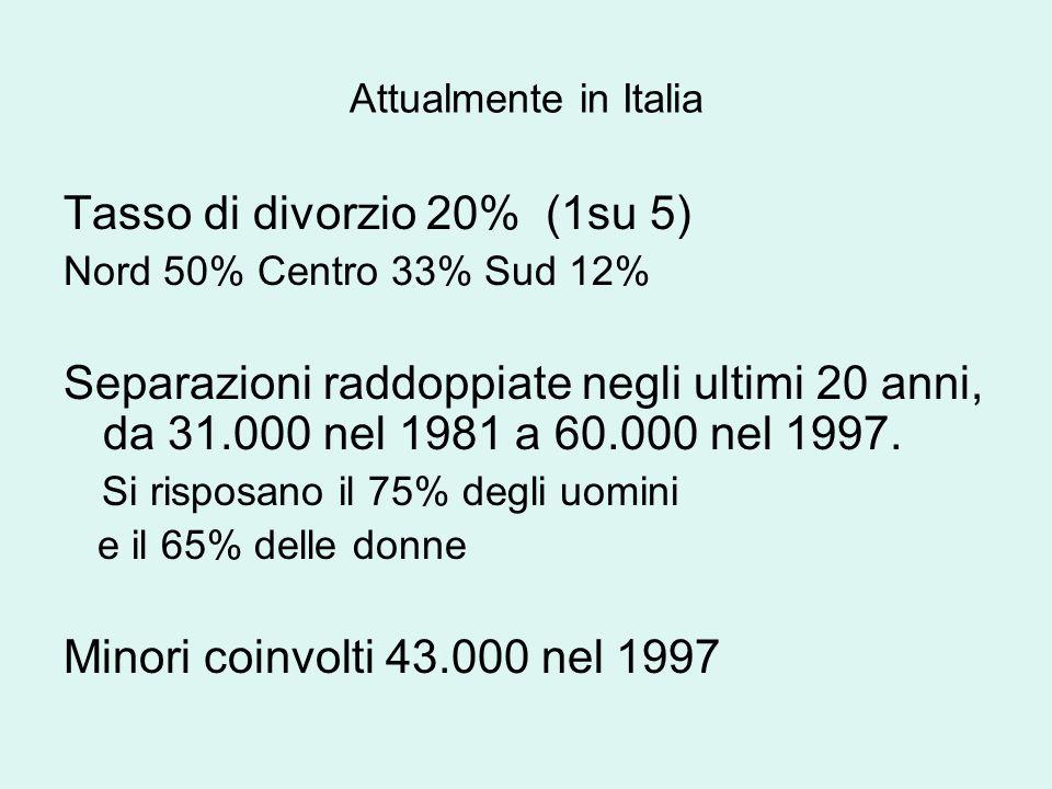 Attualmente in Italia Tasso di divorzio 20% (1su 5) Nord 50% Centro 33% Sud 12% Separazioni raddoppiate negli ultimi 20 anni, da 31.000 nel 1981 a 60.