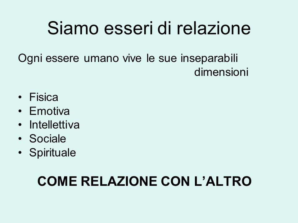 Attualmente in Italia Tasso di divorzio 20% (1su 5) Nord 50% Centro 33% Sud 12% Separazioni raddoppiate negli ultimi 20 anni, da 31.000 nel 1981 a 60.000 nel 1997.