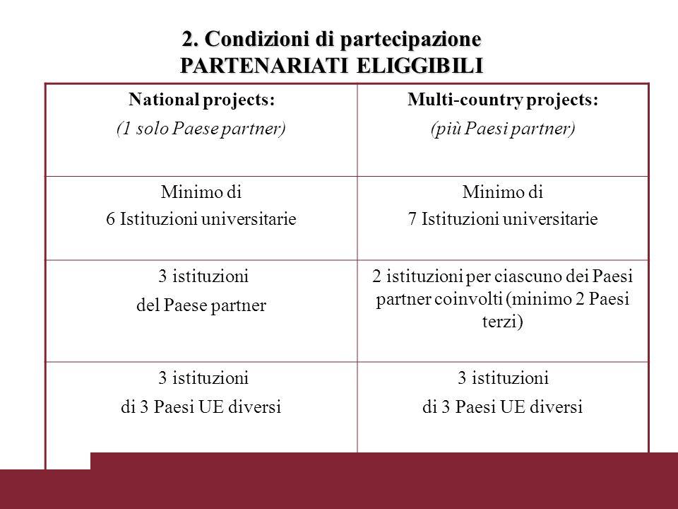 2. Condizioni di partecipazione PARTENARIATI ELIGGIBILI National projects: (1 solo Paese partner) Multi-country projects: (più Paesi partner) Minimo d