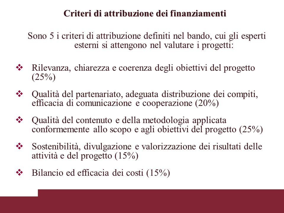 Criteri di attribuzione dei finanziamenti Sono 5 i criteri di attribuzione definiti nel bando, cui gli esperti esterni si attengono nel valutare i progetti: Rilevanza, chiarezza e coerenza degli obiettivi del progetto (25%) Qualità del partenariato, adeguata distribuzione dei compiti, efficacia di comunicazione e cooperazione (20%) Qualità del contenuto e della metodologia applicata conformemente allo scopo e agli obiettivi del progetto (25%) Sostenibilità, divulgazione e valorizzazione dei risultati delle attività e del progetto (15%) Bilancio ed efficacia dei costi (15%)