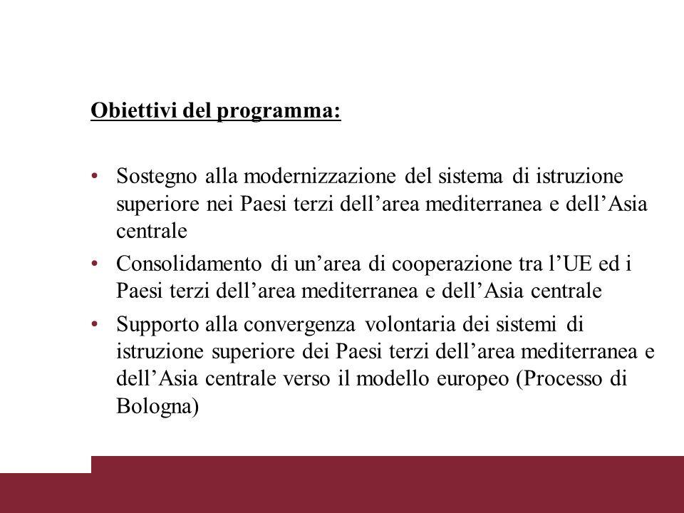 Obiettivi del programma: Sostegno alla modernizzazione del sistema di istruzione superiore nei Paesi terzi dellarea mediterranea e dellAsia centrale Consolidamento di unarea di cooperazione tra lUE ed i Paesi terzi dellarea mediterranea e dellAsia centrale Supporto alla convergenza volontaria dei sistemi di istruzione superiore dei Paesi terzi dellarea mediterranea e dellAsia centrale verso il modello europeo (Processo di Bologna)