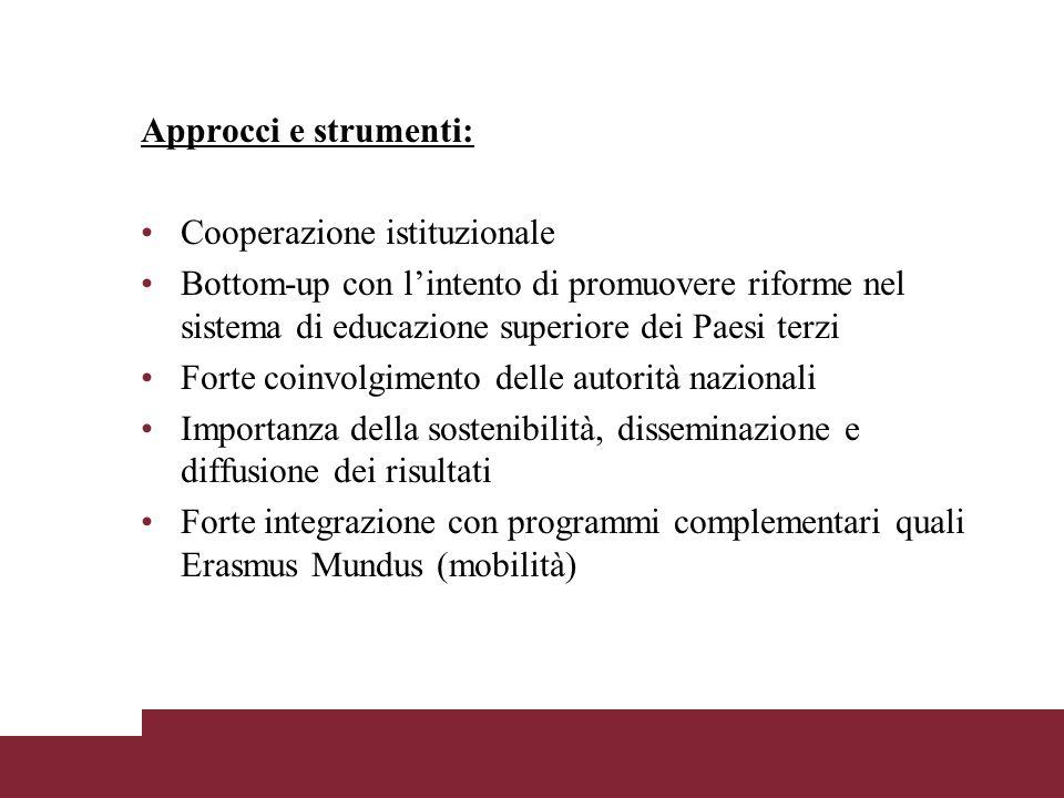 Approcci e strumenti: Cooperazione istituzionale Bottom-up con lintento di promuovere riforme nel sistema di educazione superiore dei Paesi terzi Forte coinvolgimento delle autorità nazionali Importanza della sostenibilità, disseminazione e diffusione dei risultati Forte integrazione con programmi complementari quali Erasmus Mundus (mobilità)