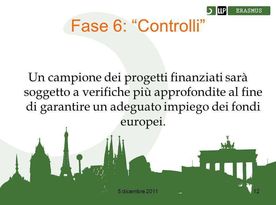 5 dicembre 201112 Fase 6: Controlli Un campione dei progetti finanziati sarà soggetto a verifiche più approfondite al fine di garantire un adeguato impiego dei fondi europei.